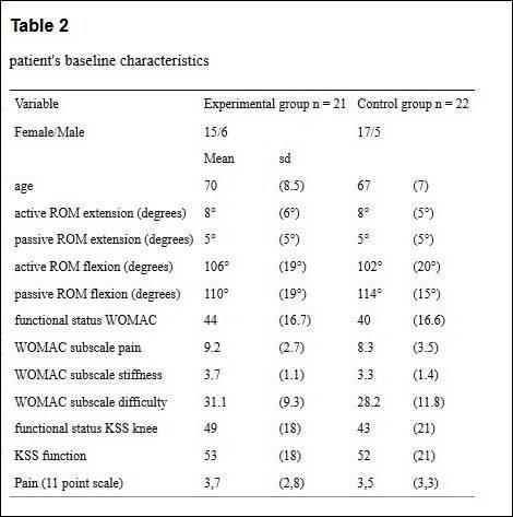 3 Table 2.JPG