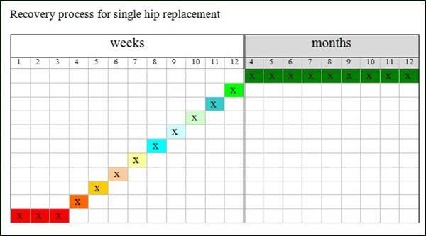 a THR recovery chart.jpg