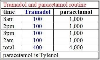 aa Tramadol routine 1.JPG