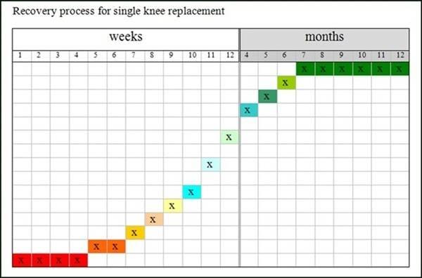 aTKR recovery chart.jpg