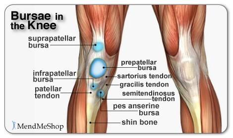 Tkr Medial Pain Joint Replacement Patient Forum