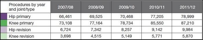 NJR UK 2012 stats.jpg