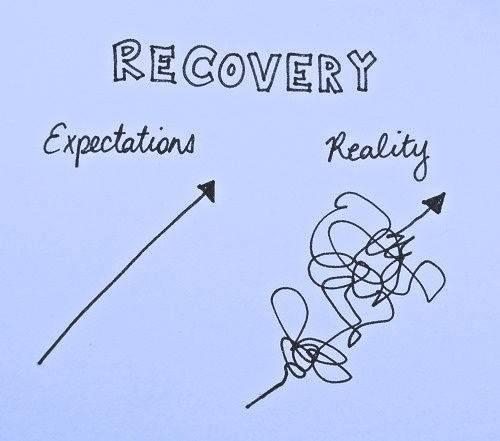 Recovery chart drawn.jpg