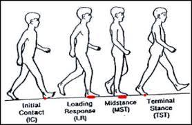 walking heel toe.jpg