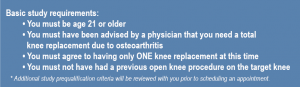 Basic Study Requirements: You must be age 21 or older, have been advised by a physician that you need a total knee replacement due to osteoarthritis, agree to having only ONE knee replacement at this time, not have had a previous open knee procedure on the target knee. Additional study prequalification criteria will be reviewed with you prior to scheduling an appointment.